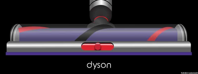 illustration dyson turbo brosse